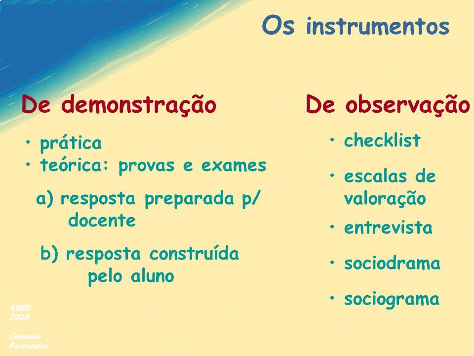 Os instrumentos De demonstração De observação checklist prática