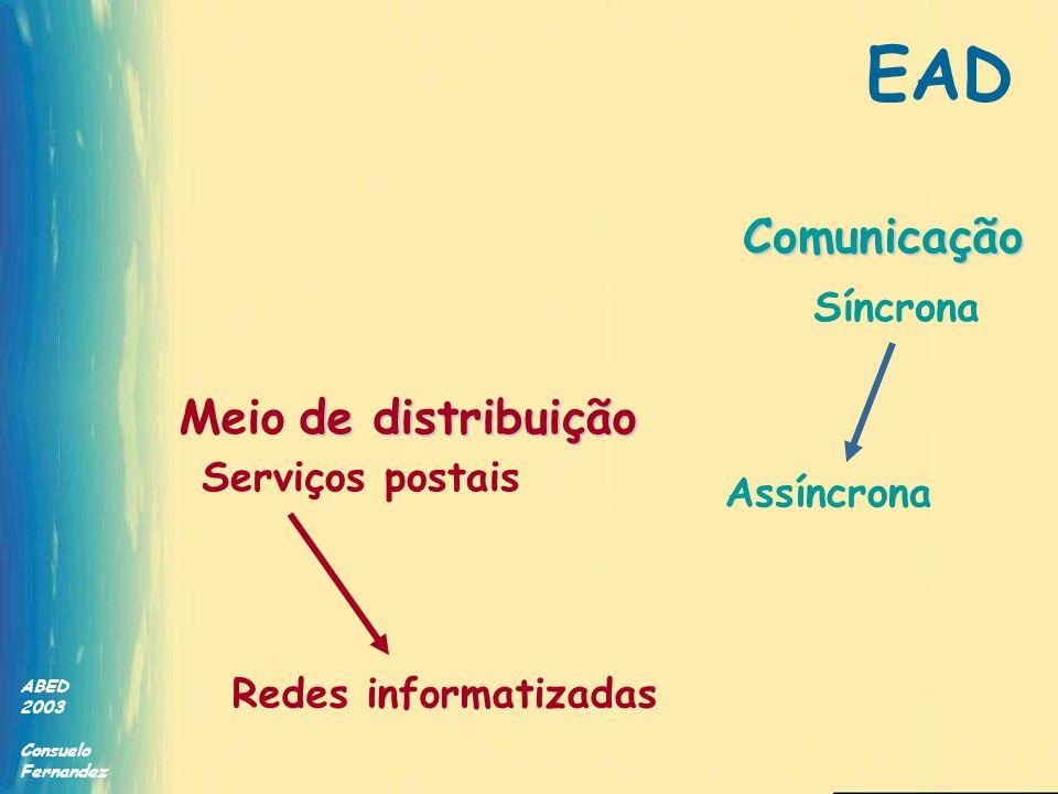 EAD Comunicação Meio de distribuição Síncrona Serviços postais