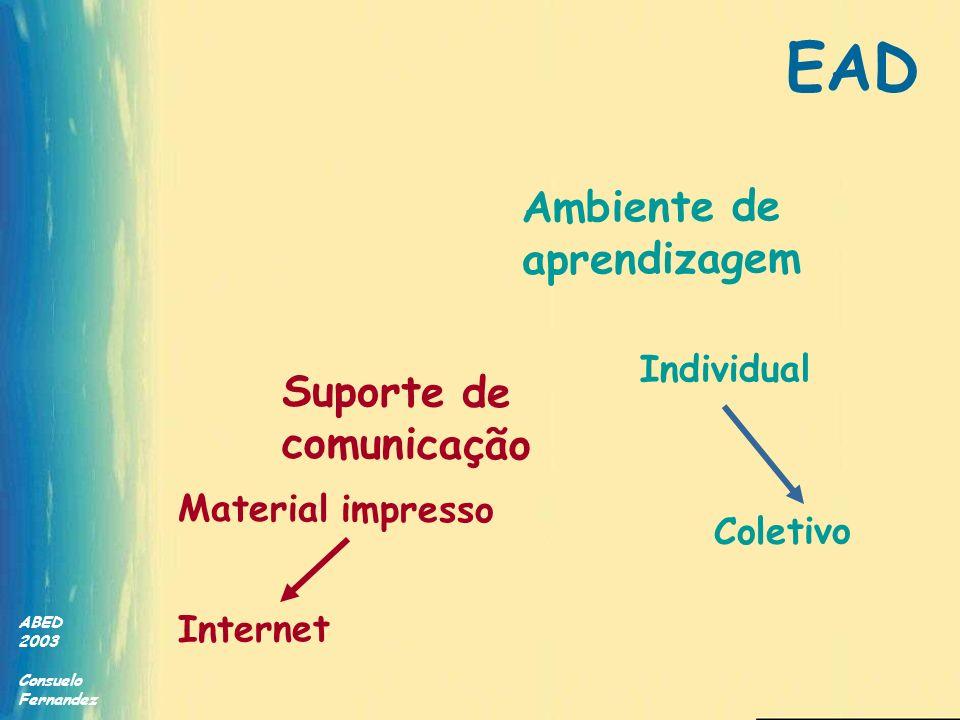 EAD Ambiente de aprendizagem Suporte de comunicação Individual