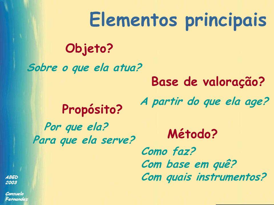 Elementos principais Objeto Base de valoração Propósito Método
