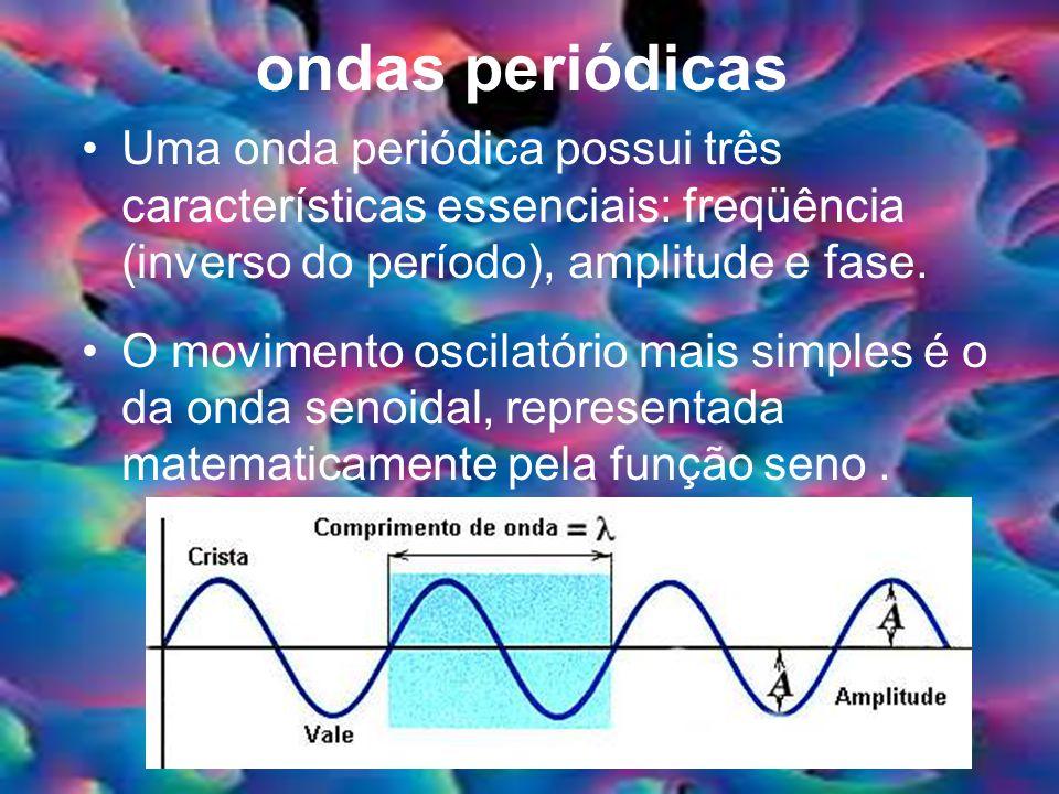 ondas periódicas Uma onda periódica possui três características essenciais: freqüência (inverso do período), amplitude e fase.