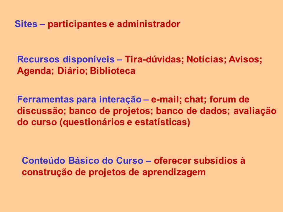Sites – participantes e administrador
