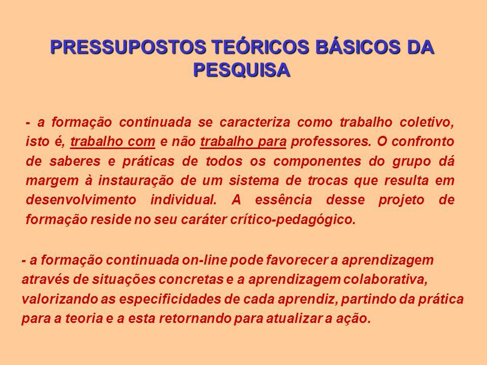PRESSUPOSTOS TEÓRICOS BÁSICOS DA PESQUISA