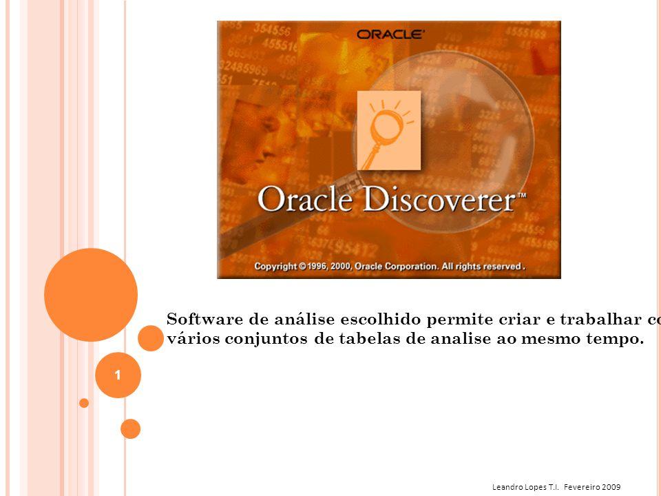 Software de análise escolhido permite criar e trabalhar com vários conjuntos de tabelas de analise ao mesmo tempo.