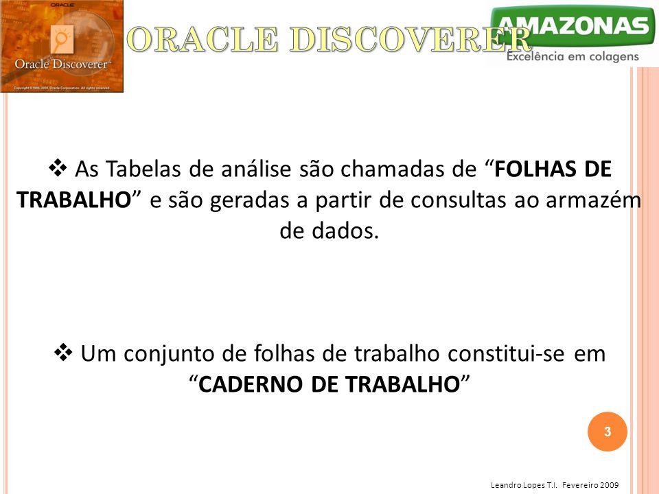 ORACLE DISCOVERER As Tabelas de análise são chamadas de FOLHAS DE TRABALHO e são geradas a partir de consultas ao armazém de dados.