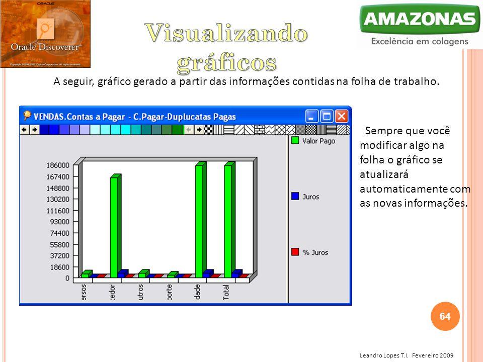 Visualizando gráficos