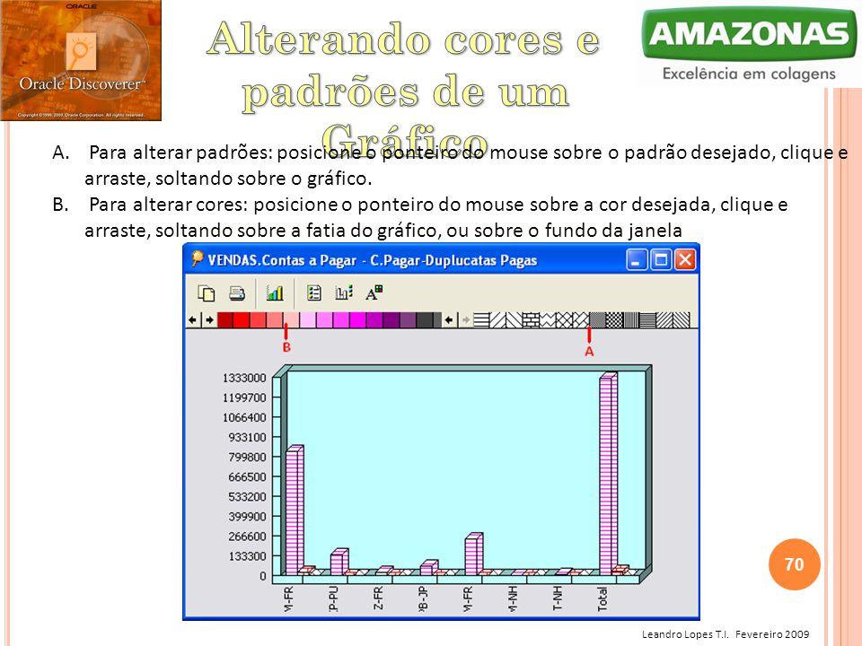 Alterando cores e padrões de um Gráfico