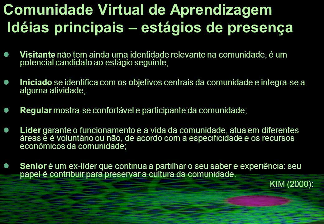 Comunidade Virtual de Aprendizagem Idéias principais – estágios de presença