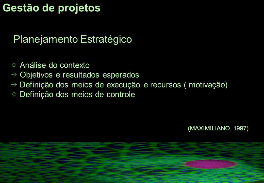 Gestão de projetos Análise do contexto