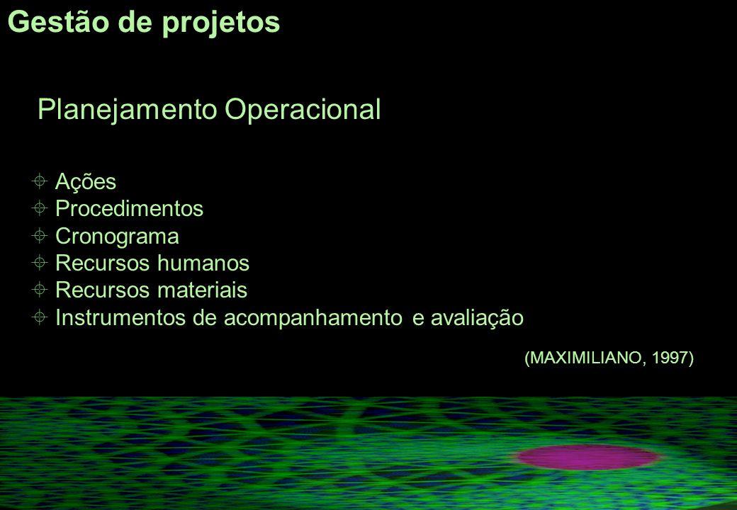 Gestão de projetos Ações Procedimentos Cronograma Recursos humanos
