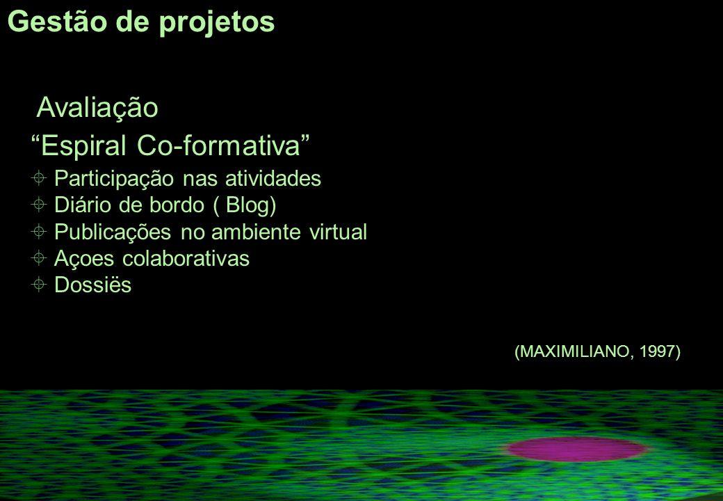 Gestão de projetos Espiral Co-formativa Participação nas atividades