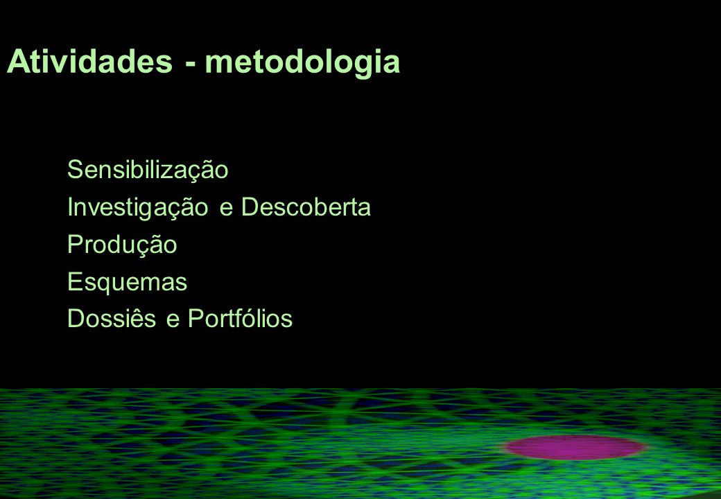 Atividades - metodologia