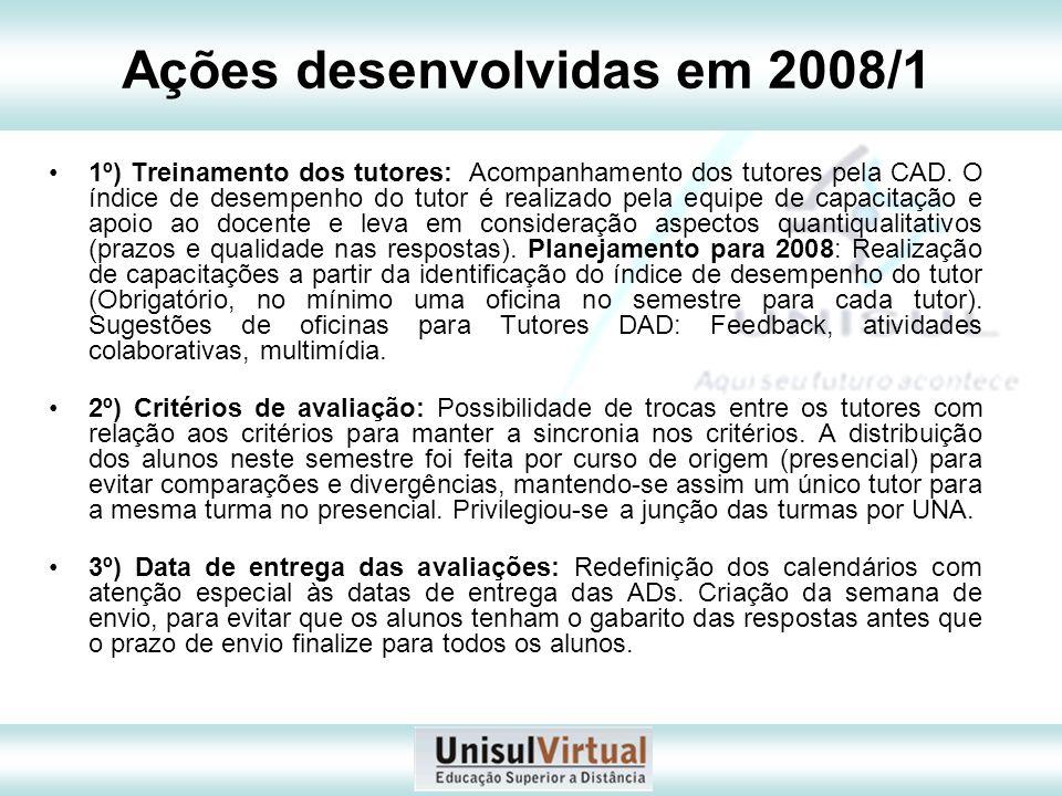 Ações desenvolvidas em 2008/1