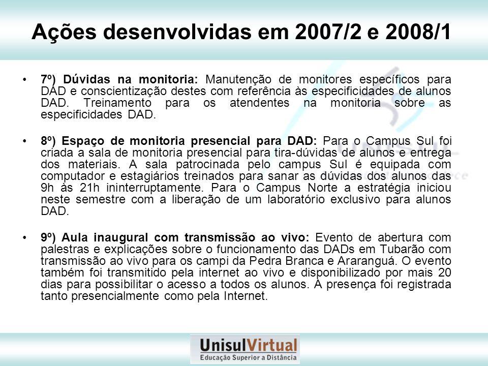 Ações desenvolvidas em 2007/2 e 2008/1