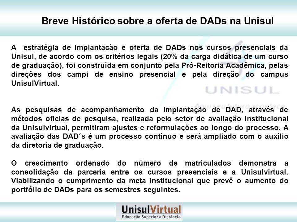 Breve Histórico sobre a oferta de DADs na Unisul