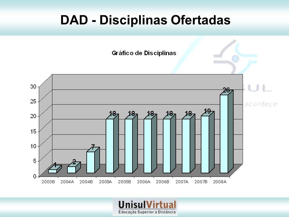 DAD - Disciplinas Ofertadas