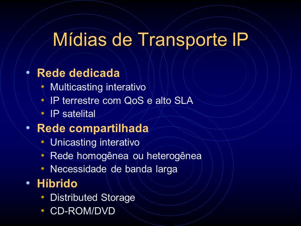 Mídias de Transporte IP