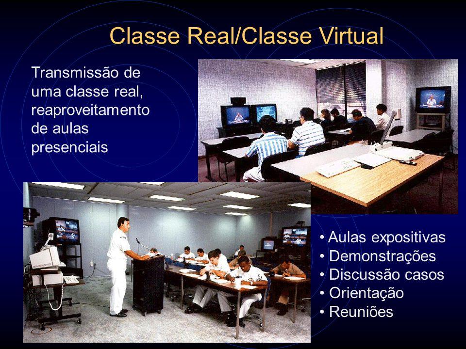 Classe Real/Classe Virtual