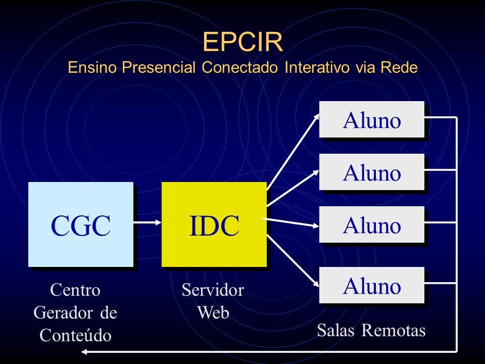 EPCIR Ensino Presencial Conectado Interativo via Rede
