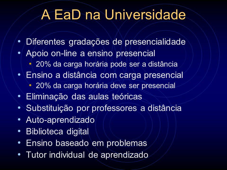 A EaD na Universidade Diferentes gradações de presencialidade