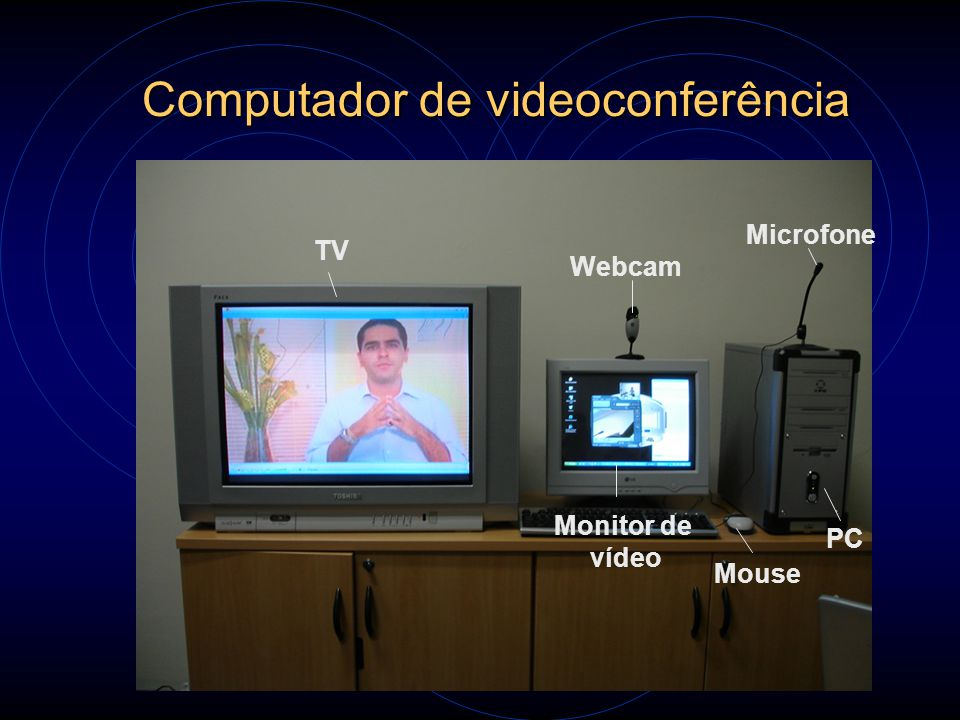 Computador de videoconferência