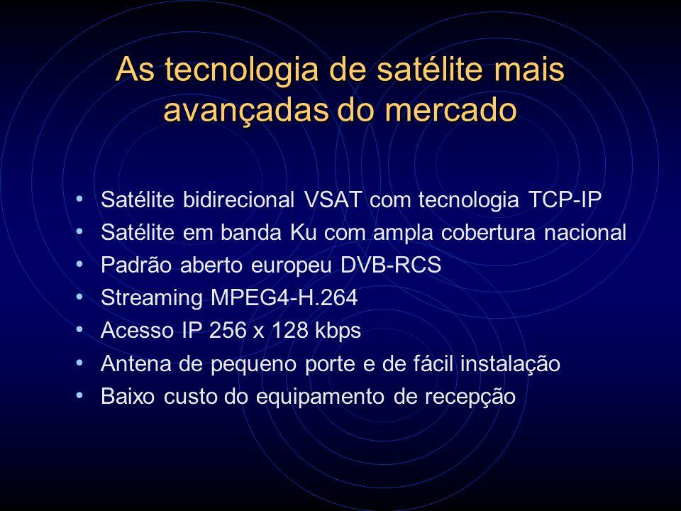 As tecnologia de satélite mais avançadas do mercado