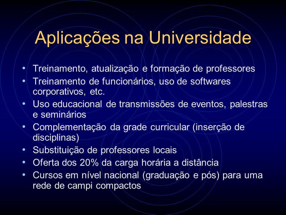 Aplicações na Universidade