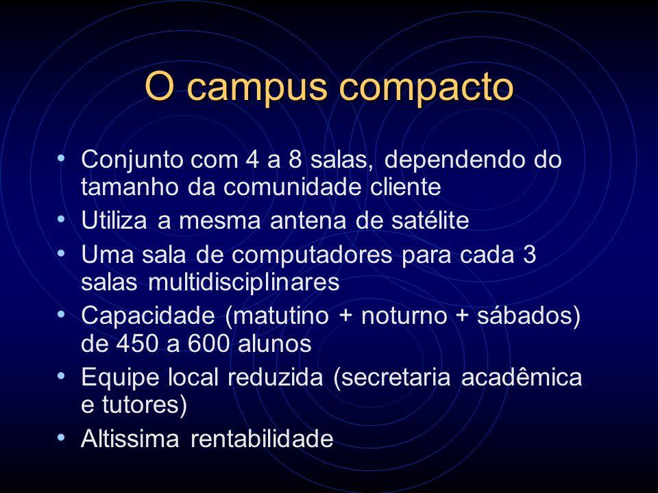 O campus compacto Conjunto com 4 a 8 salas, dependendo do tamanho da comunidade cliente. Utiliza a mesma antena de satélite.
