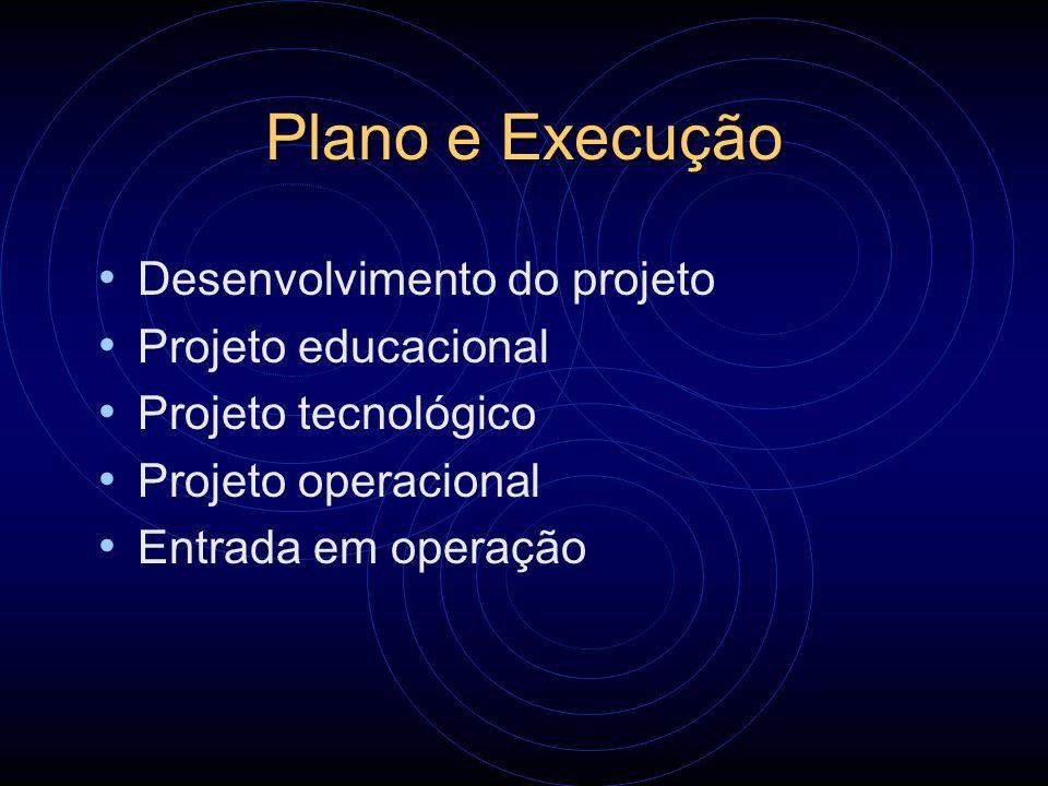 Plano e Execução Desenvolvimento do projeto Projeto educacional