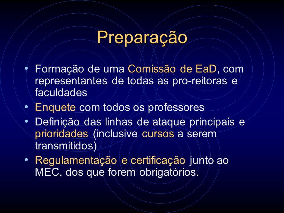 Preparação Formação de uma Comissão de EaD, com representantes de todas as pro-reitoras e faculdades.