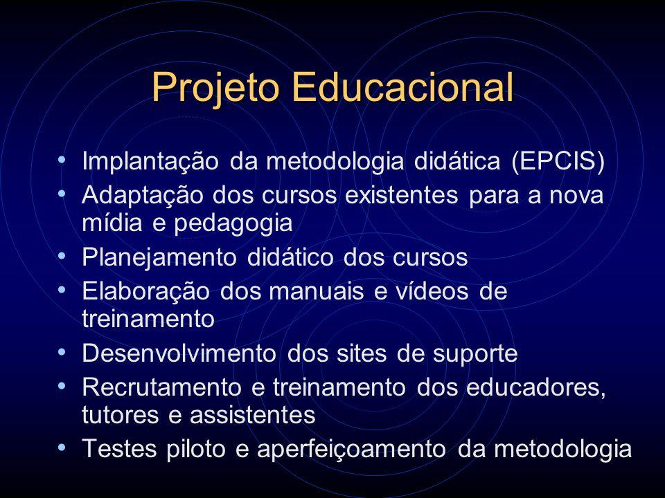 Projeto Educacional Implantação da metodologia didática (EPCIS)