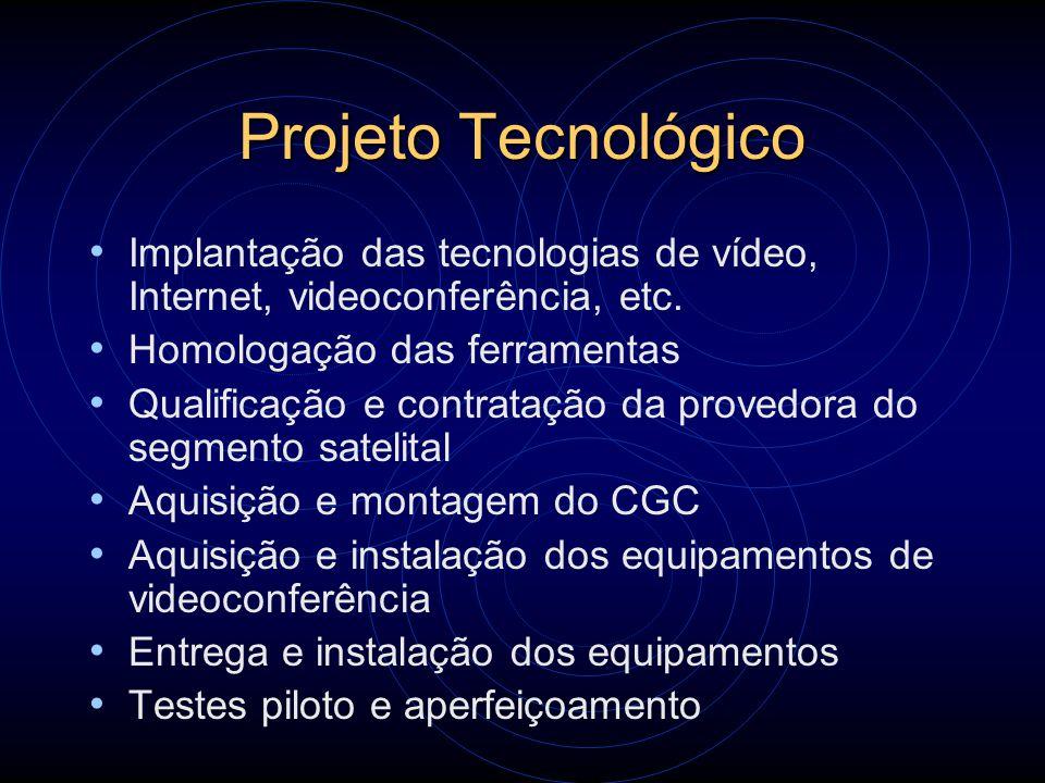 Projeto Tecnológico Implantação das tecnologias de vídeo, Internet, videoconferência, etc. Homologação das ferramentas.
