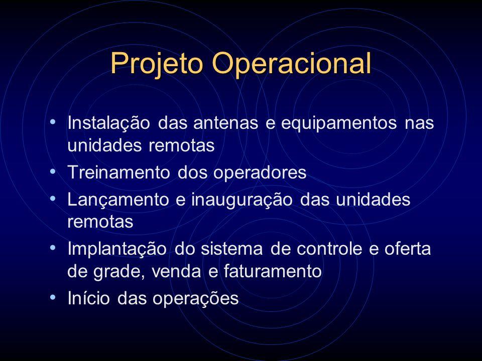 Projeto Operacional Instalação das antenas e equipamentos nas unidades remotas. Treinamento dos operadores.
