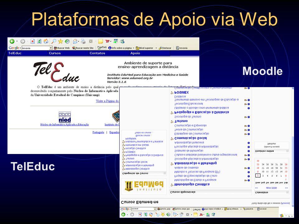 Plataformas de Apoio via Web