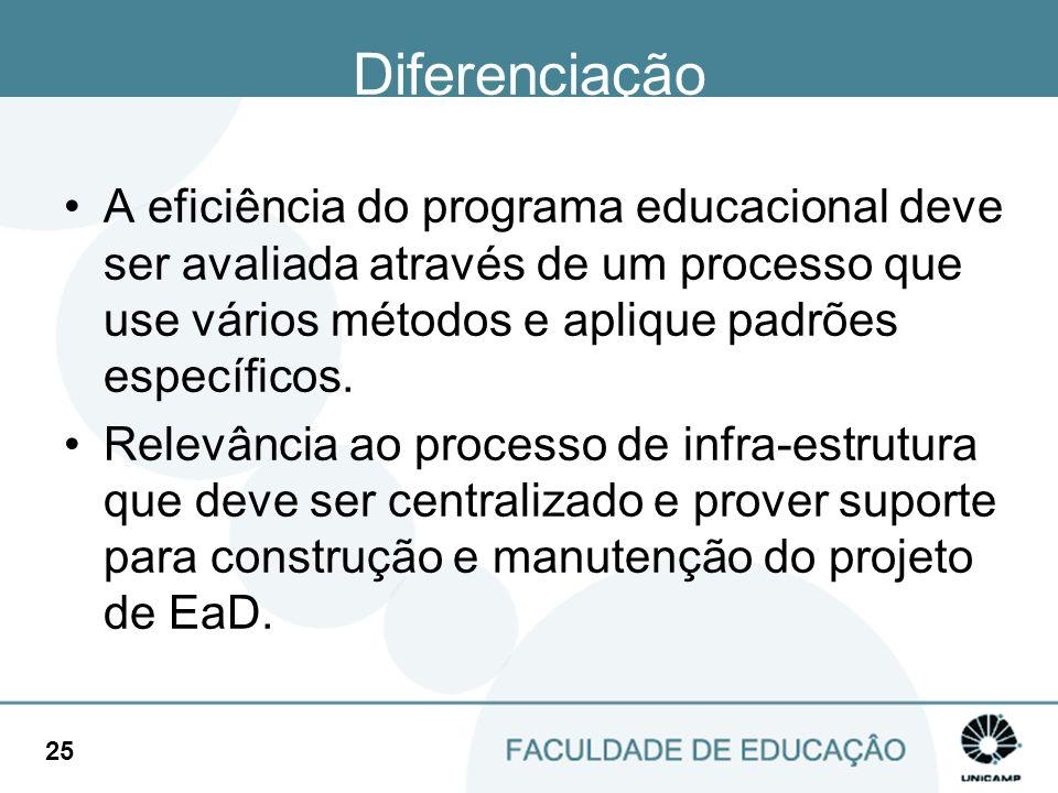 Diferenciação A eficiência do programa educacional deve ser avaliada através de um processo que use vários métodos e aplique padrões específicos.