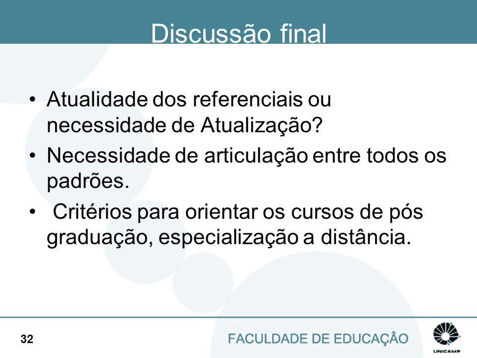 Discussão final Atualidade dos referenciais ou necessidade de Atualização Necessidade de articulação entre todos os padrões.