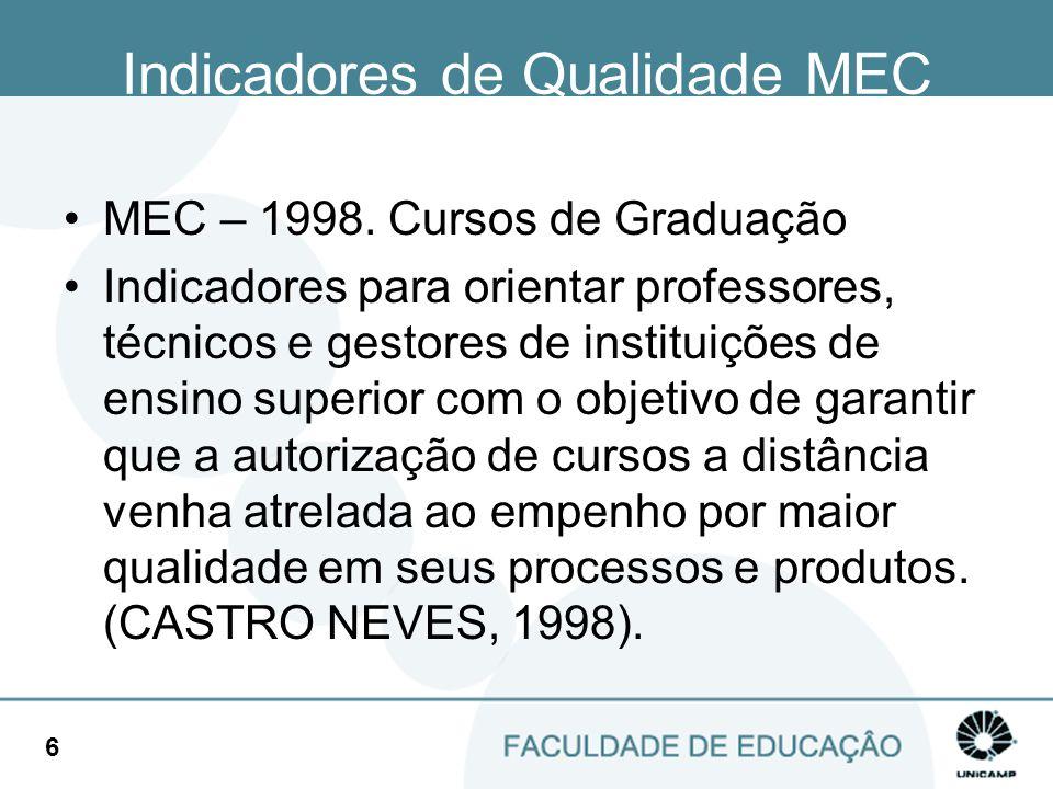 Indicadores de Qualidade MEC