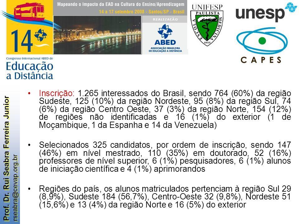 Inscrição: 1.265 interessados do Brasil, sendo 764 (60%) da região Sudeste, 125 (10%) da região Nordeste, 95 (8%) da região Sul, 74 (6%) da região Centro Oeste, 37 (3%) da região Norte, 154 (12%) de regiões não identificadas e 16 (1%) do exterior (1 de Moçambique, 1 da Espanha e 14 da Venezuela)