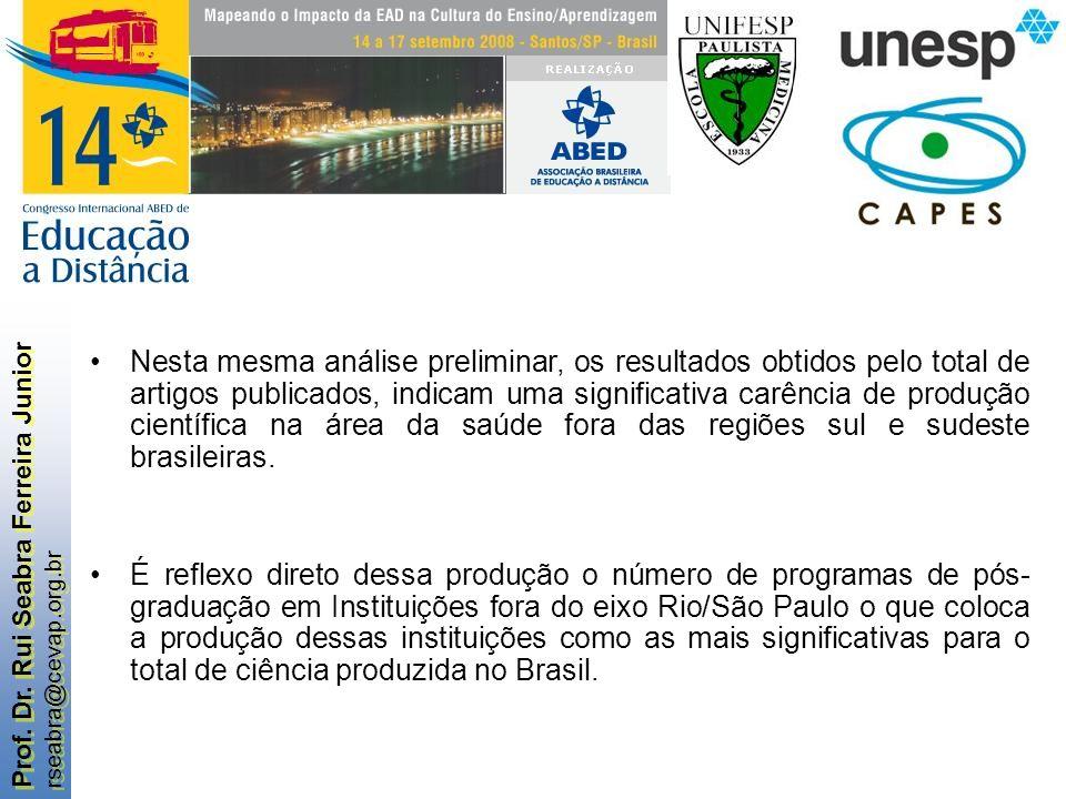 Nesta mesma análise preliminar, os resultados obtidos pelo total de artigos publicados, indicam uma significativa carência de produção científica na área da saúde fora das regiões sul e sudeste brasileiras.