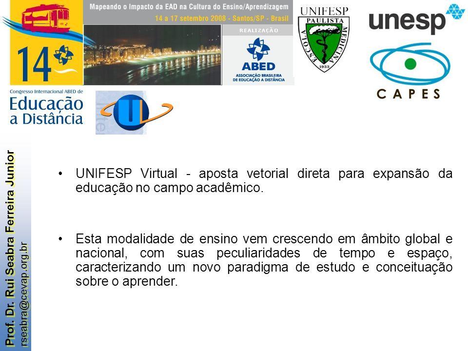 UNIFESP Virtual - aposta vetorial direta para expansão da educação no campo acadêmico.