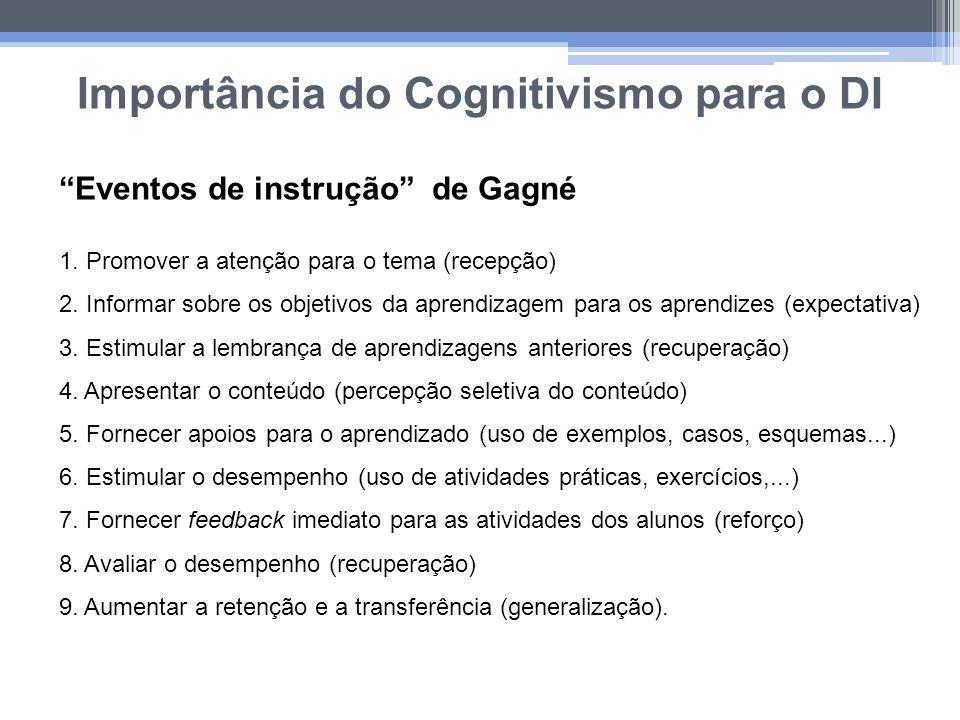 Importância do Cognitivismo para o DI