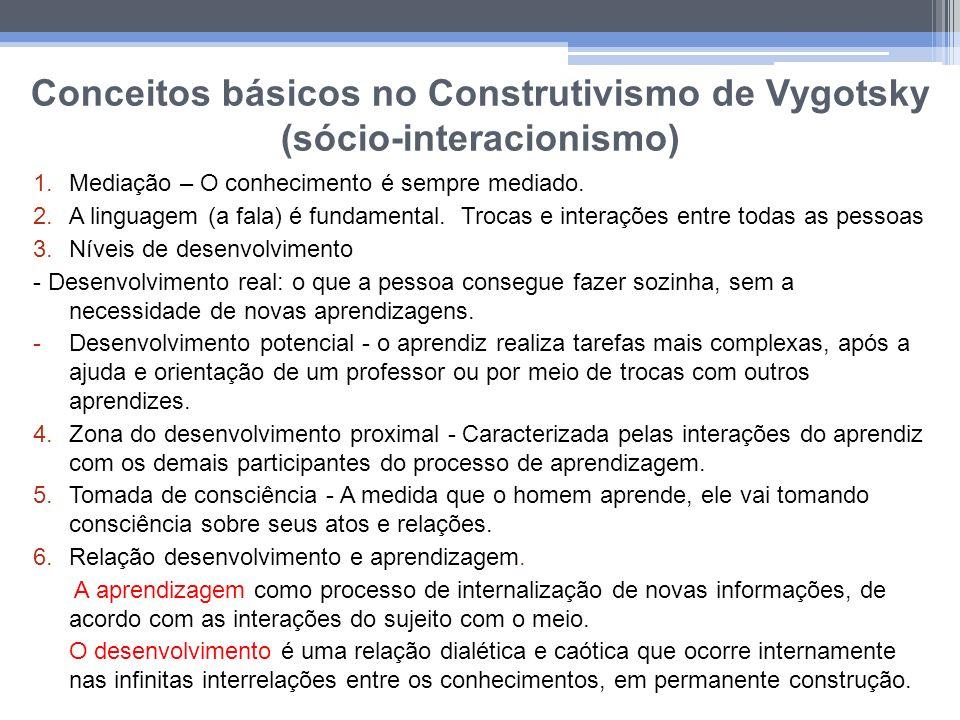 Conceitos básicos no Construtivismo de Vygotsky (sócio-interacionismo)