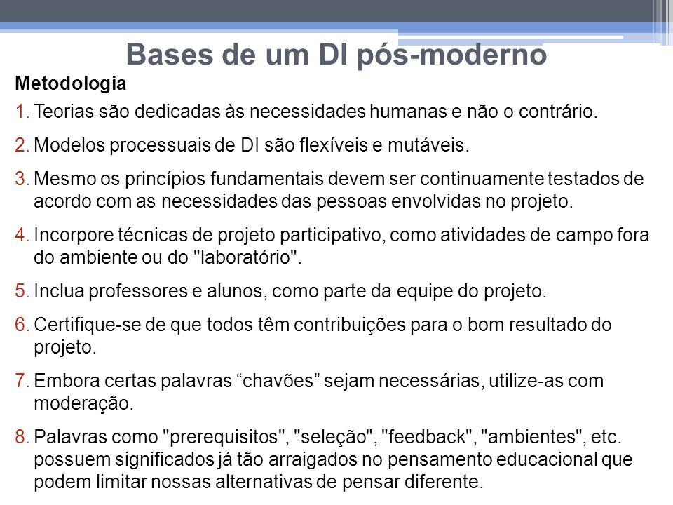 Bases de um DI pós-moderno