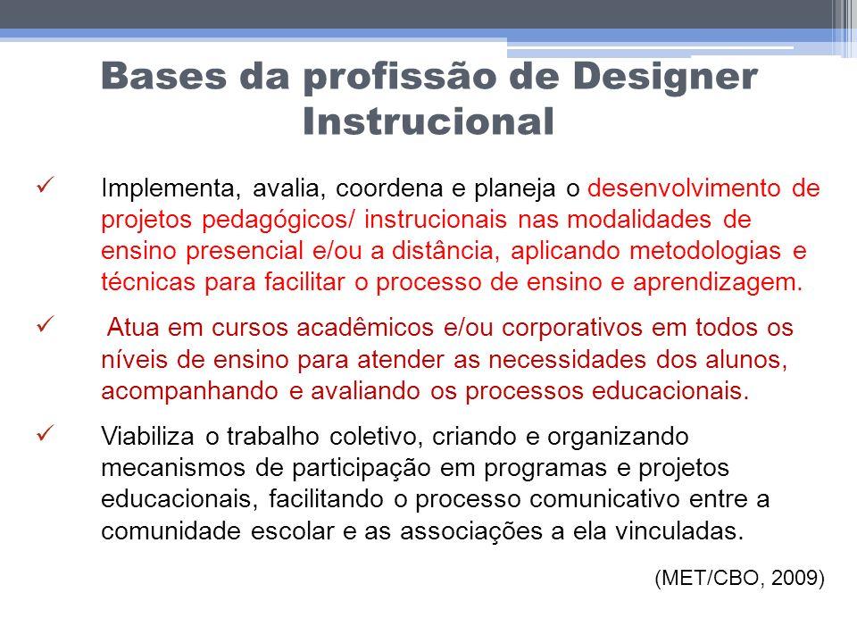 Bases da profissão de Designer Instrucional