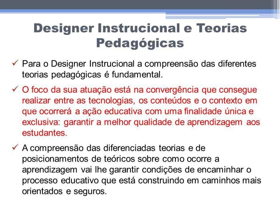Designer Instrucional e Teorias Pedagógicas