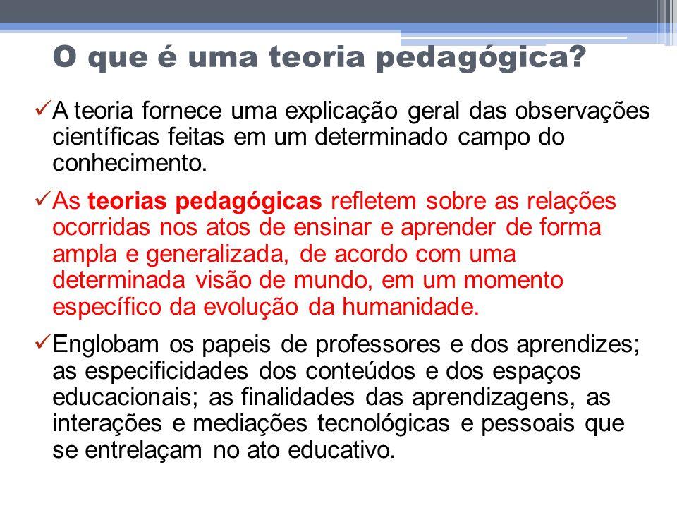 O que é uma teoria pedagógica
