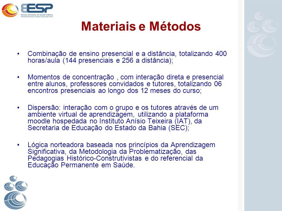 Materiais e Métodos Combinação de ensino presencial e a distância, totalizando 400 horas/aula (144 presenciais e 256 a distância);