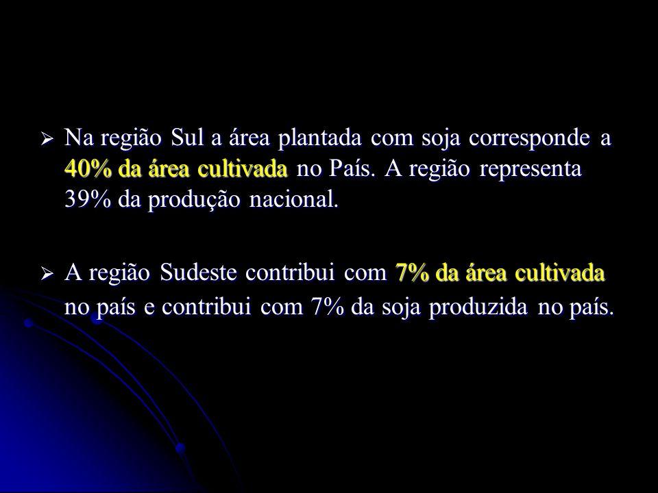 Na região Sul a área plantada com soja corresponde a 40% da área cultivada no País. A região representa 39% da produção nacional.