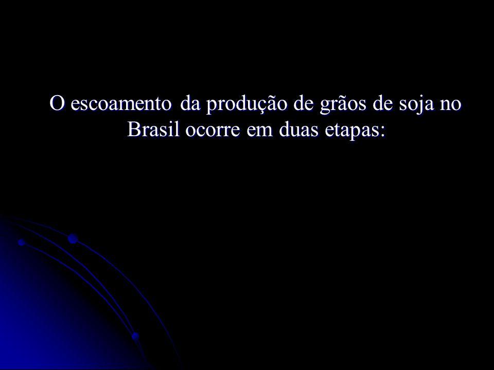 O escoamento da produção de grãos de soja no Brasil ocorre em duas etapas: