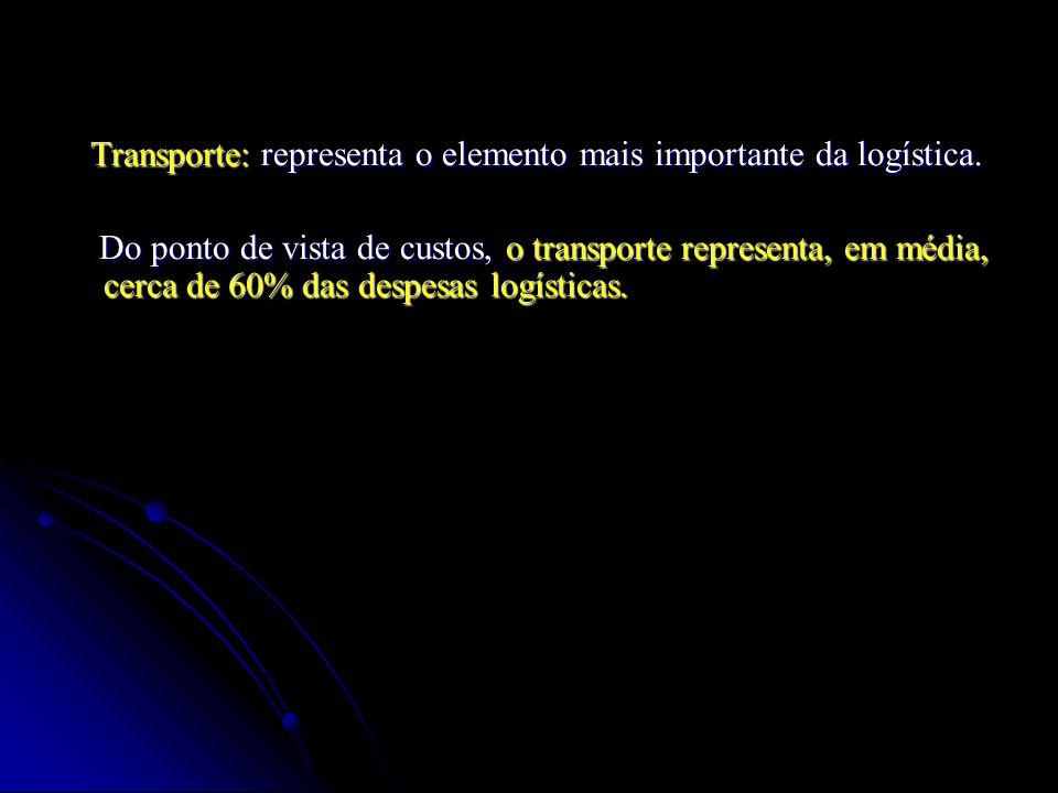 Transporte: representa o elemento mais importante da logística.